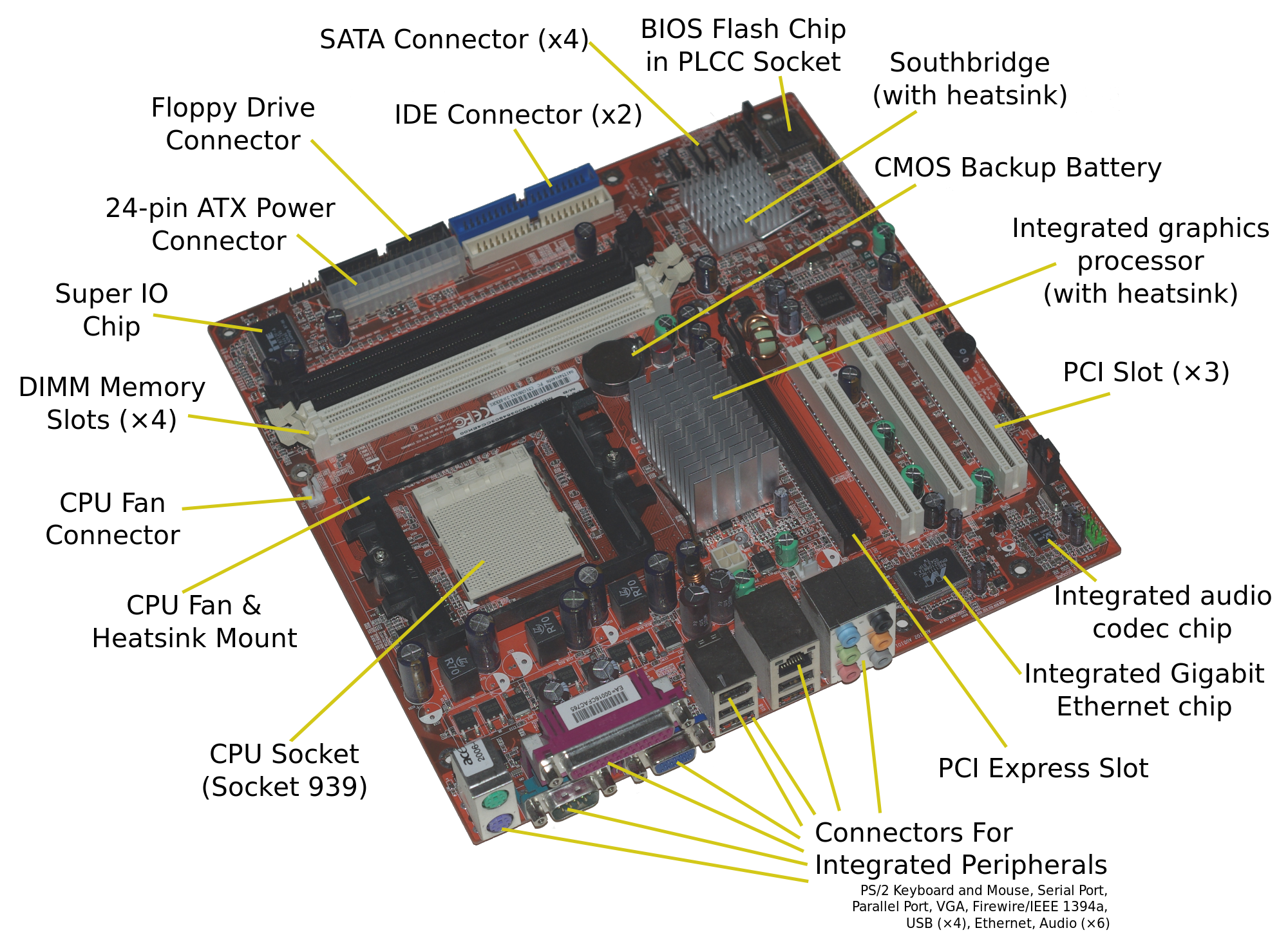 2000px-acer_e360_socket_939_motherboard_by_foxconn-svg